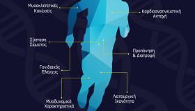 Πρόγραμμα Μεταπτυχιακών Σπουδών «Άθληση & Υγεία»